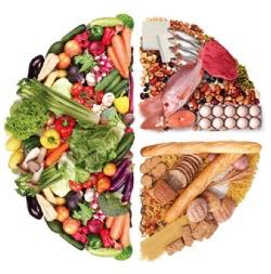 Read more about the article Den modificerede tallerkenmodel – til dig, der gerne vil spise ude